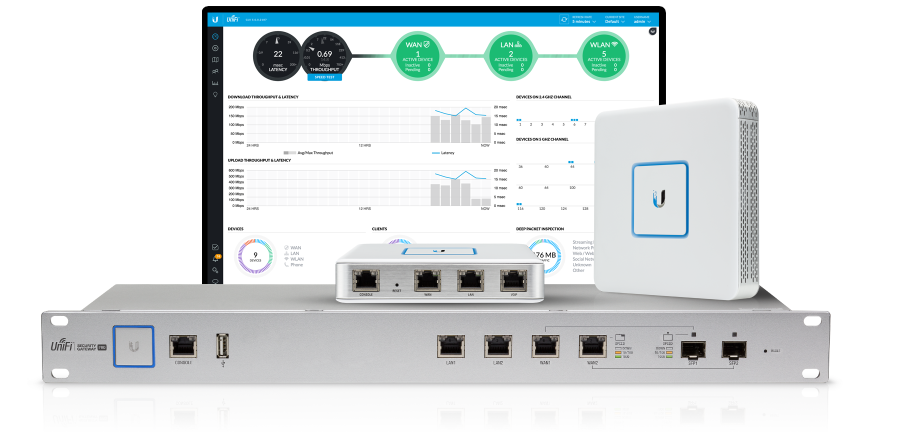 unifi-gateway-overview